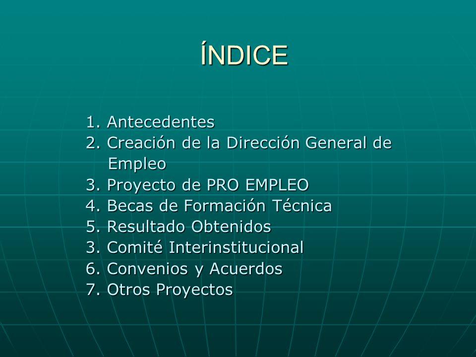 ÍNDICE 1. Antecedentes 2. Creación de la Dirección General de Empleo Empleo 3. Proyecto de PRO EMPLEO 4. Becas de Formación Técnica 5. Resultado Obten