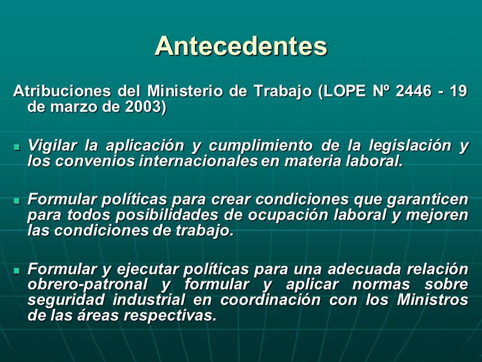 Antecedentes Atribuciones del Ministerio de Trabajo (LOPE Nº 2446 - 19 de marzo de 2003) Vigilar la aplicación y cumplimiento de la legislación y los
