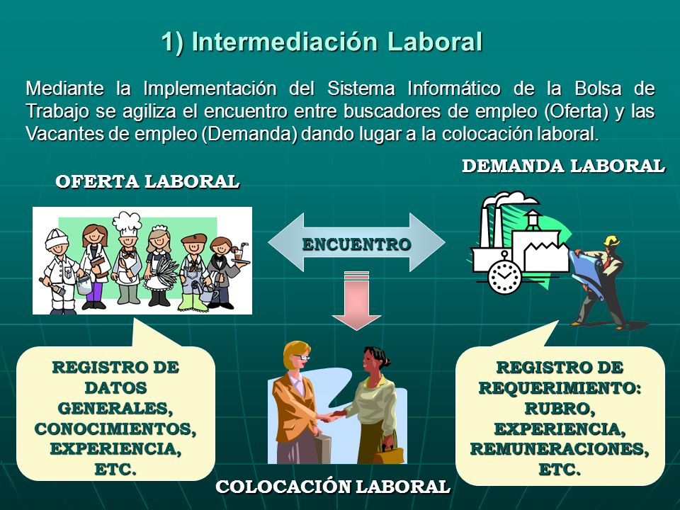 2) Autosuficiencia Laboral TALLERES DE AUTOSUFICIENCIA LABORAL.