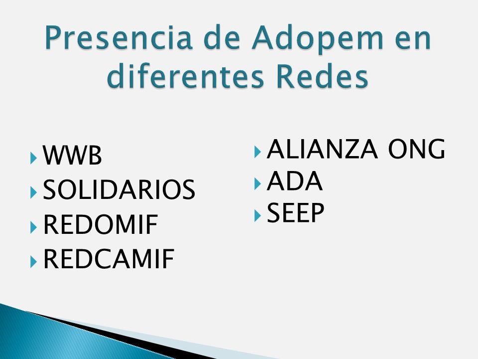 WWB SOLIDARIOS REDOMIF REDCAMIF ALIANZA ONG ADA SEEP