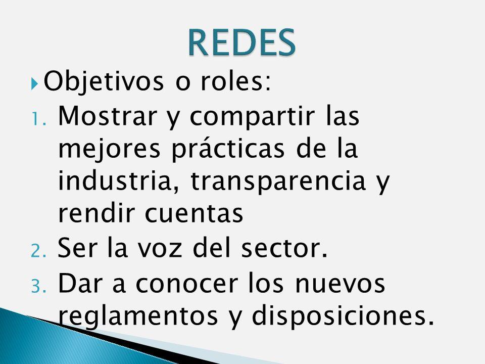 Otros Objetivos o roles: 1.Proyectos comunes 2. Innovaciones- Capacitación 3.