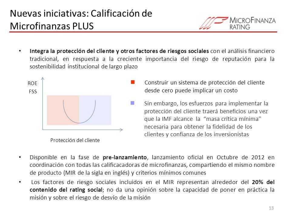 Nuevas iniciativas: Calificación de Microfinanzas PLUS Integra la protección del cliente y otros factores de riesgos sociales con el análisis financie