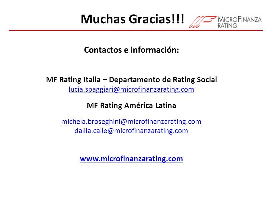 Muchas Gracias!!! Contactos e información: MF Rating Italia – Departamento de Rating Social lucia.spaggiari@microfinanzarating.com MF Rating América L