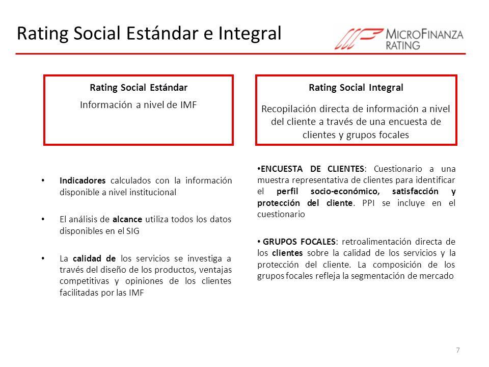 Rating Social Estándar e Integral ENCUESTA DE CLIENTES: Cuestionario a una muestra representativa de clientes para identificar el perfil socio-económi