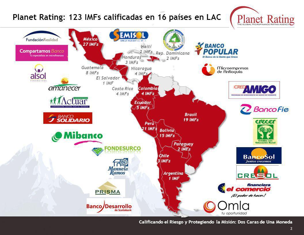 2 Calificando el Riesgo y Protegiendo la Misión: Dos Caras de Una Moneda Planet Rating: 123 IMFs calificadas en 16 países en LAC México 27 IMFs Brasil 19 IMFs Bolivia 15 IMFs Chile 3 IMFs Argentina 1 IMF Paraguay 2 IMFs Ecuador 5 IMFs Perú 21 IMFs Colombia 4 IMFs Rep.