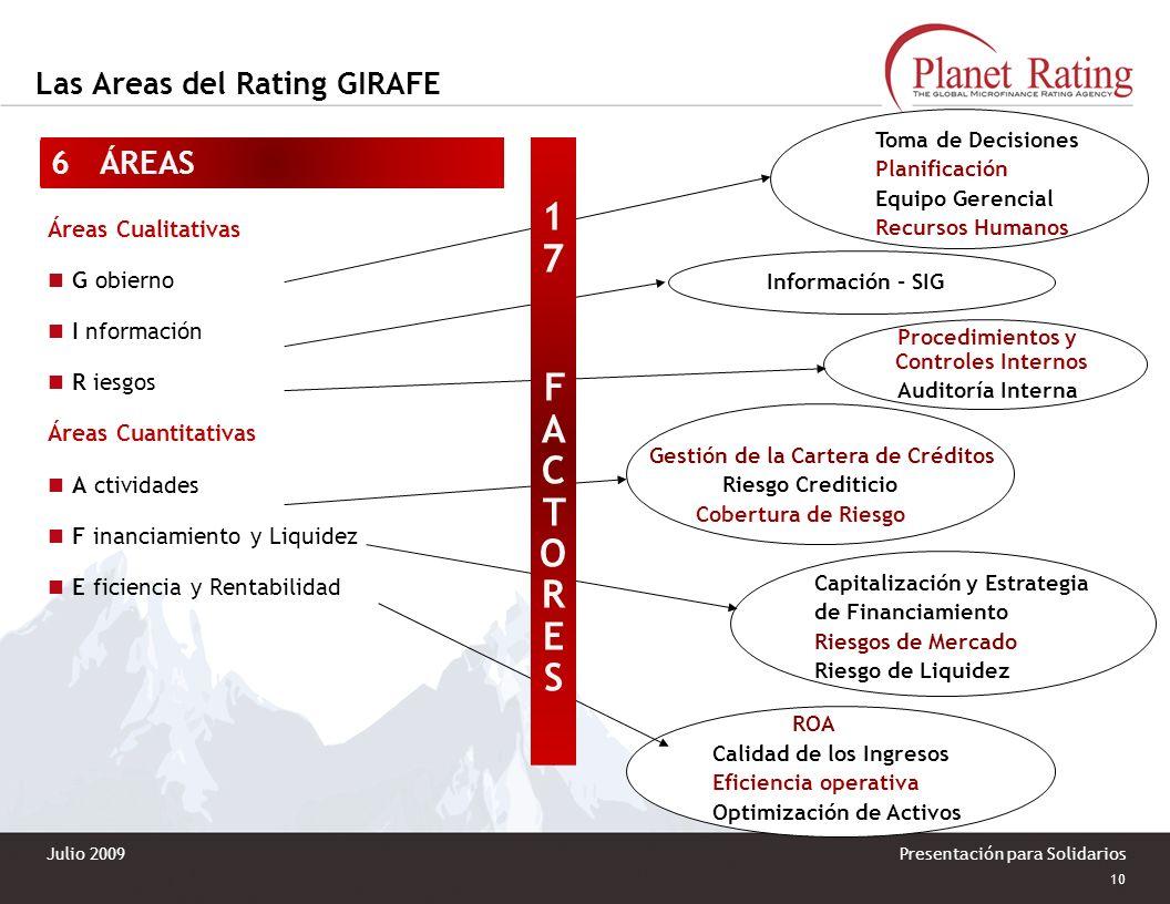9 Presentación para Solidarios Una metodología de calificación de comprobada calidad Evaluar su sostenibilidad financiera, organizacional y operativa.