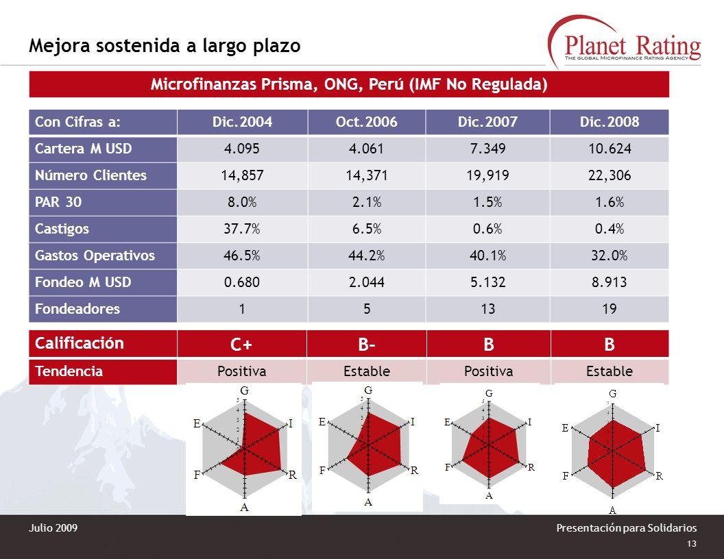 12 Presentación para Solidarios Planet Rating: Independencia, Objetividad y Excelencia Julio 2009