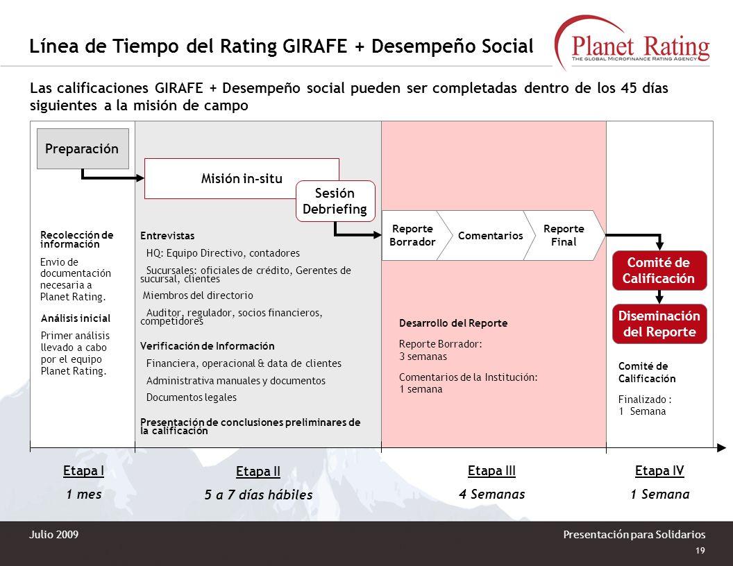 18 Presentación para Solidarios GIRAFE+ S : dos herramientas complementarias y relevantes para entender a profundidad a una IMF Una perspectiva global