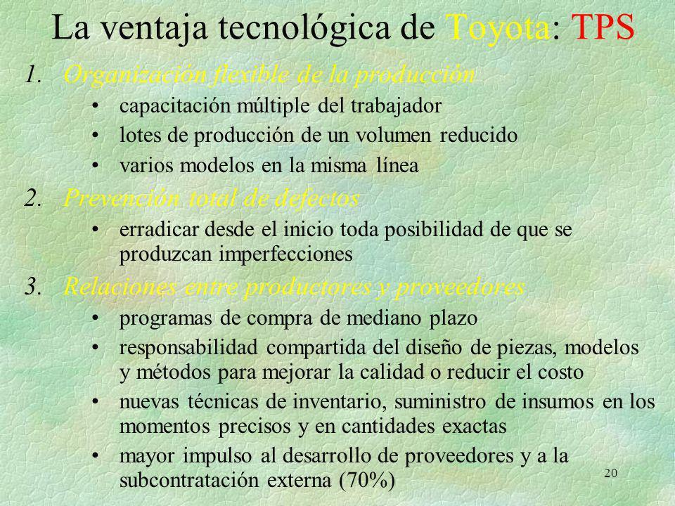 20 La ventaja tecnológica de Toyota: TPS 1.Organización flexible de la producción capacitación múltiple del trabajador lotes de producción de un volum