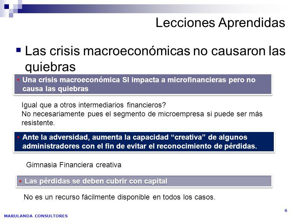 MARULANDA CONSULTORES 7 Lecciones Aprendidas La Calidad del activo no solo depende de una baja mora La calidad de la cartera de microcrédito es crítica…..