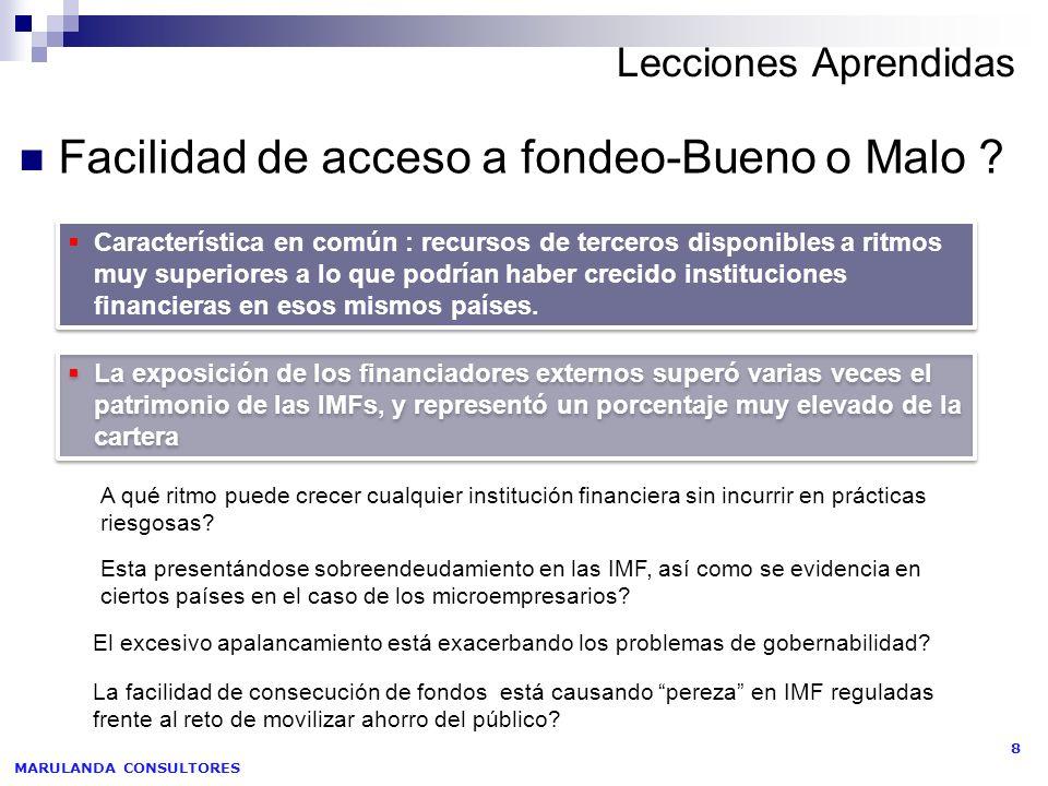 MARULANDA CONSULTORES 8 Lecciones Aprendidas Facilidad de acceso a fondeo-Bueno o Malo .