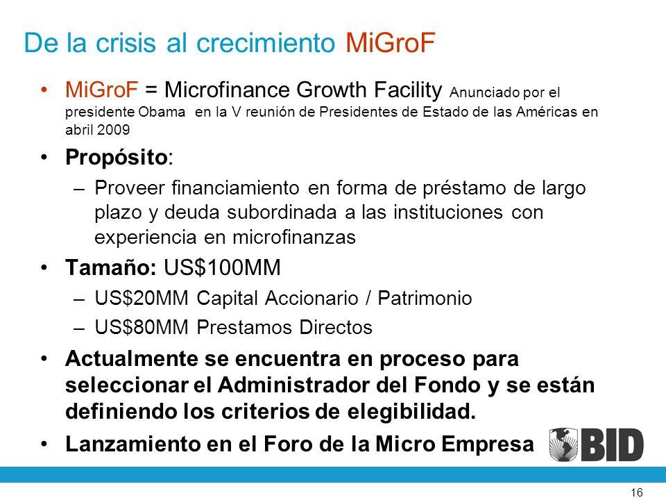 16 De la crisis al crecimiento MiGroF MiGroF = Microfinance Growth Facility Anunciado por el presidente Obama en la V reunión de Presidentes de Estado de las Américas en abril 2009 Propósito: –Proveer financiamiento en forma de préstamo de largo plazo y deuda subordinada a las instituciones con experiencia en microfinanzas Tamaño: US$100MM –US$20MM Capital Accionario / Patrimonio –US$80MM Prestamos Directos Actualmente se encuentra en proceso para seleccionar el Administrador del Fondo y se están definiendo los criterios de elegibilidad.