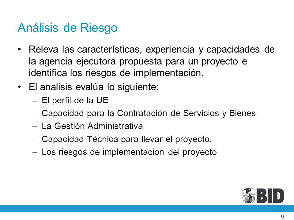 9 Análisis de Riesgo Releva las características, experiencia y capacidades de la agencia ejecutora propuesta para un proyecto e identifica los riesgos de implementación.