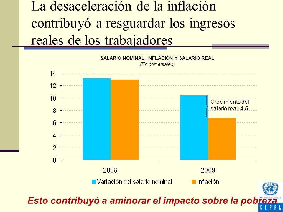La desaceleración de la inflación contribuyó a resguardar los ingresos reales de los trabajadores SALARIO NOMINAL, INFLACIÓN Y SALARIO REAL (En porcentajes) Esto contribuyó a aminorar el impacto sobre la pobreza Crecimiento del salario real: 4,5