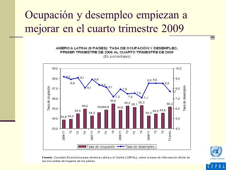 Ocupación y desempleo empiezan a mejorar en el cuarto trimestre 2009