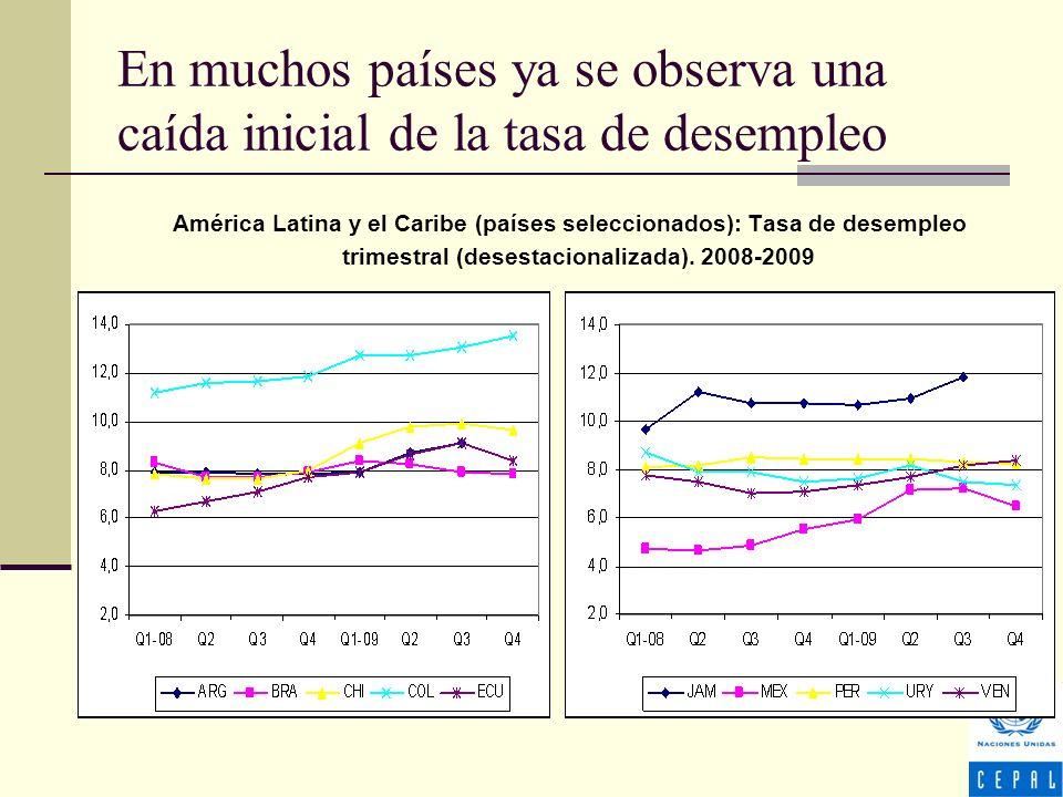 En muchos países ya se observa una caída inicial de la tasa de desempleo América Latina y el Caribe (países seleccionados): Tasa de desempleo trimestral (desestacionalizada).