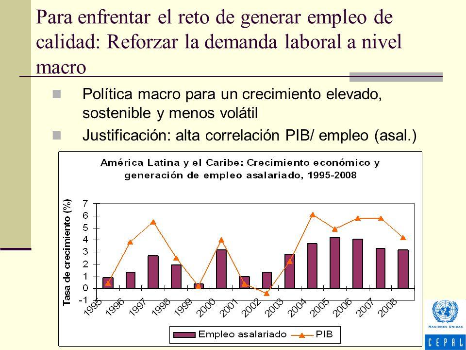 Para enfrentar el reto de generar empleo de calidad: Reforzar la demanda laboral a nivel macro Política macro para un crecimiento elevado, sostenible y menos volátil Justificación: alta correlación PIB/ empleo (asal.)
