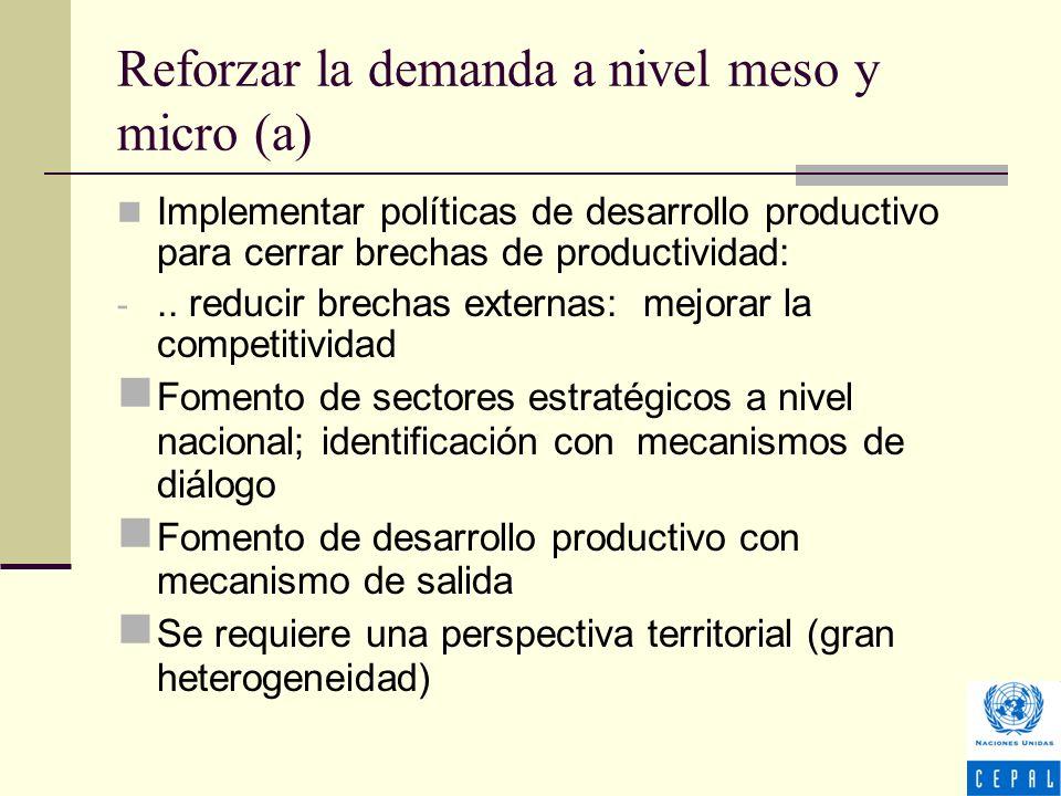 Reforzar la demanda a nivel meso y micro (a) Implementar políticas de desarrollo productivo para cerrar brechas de productividad: -..