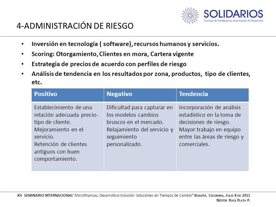 4-ADMINISTRACIÓN DE RIESGO Inversión en tecnología ( software), recursos humanos y servicios. Scoring: Otorgamiento, Clientes en mora, Cartera vigente