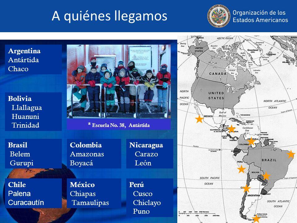 PORTAL EDUCATIVO DE LAS AMERICAS: Compromiso para desarrollar el potencial humano en las Américas ¿Qué hemos aprendido.