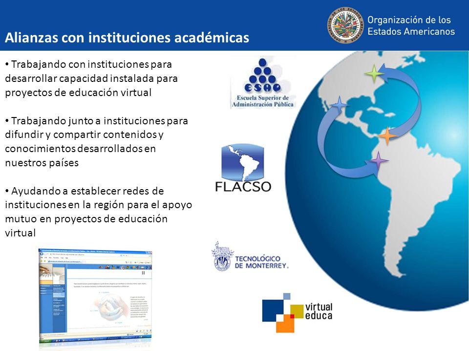 PORTAL EDUCATIVO DE LAS AMERICAS: Compromiso para desarrollar el potencial humano en las Américas Algunos ejemplos y experiencias