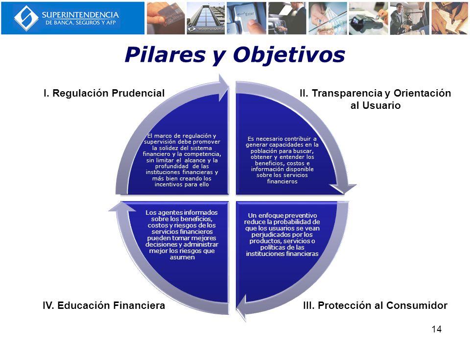 Pilares y Objetivos Es necesario contribuir a generar capacidades en la población para buscar, obtener y entender los beneficios, costos e información