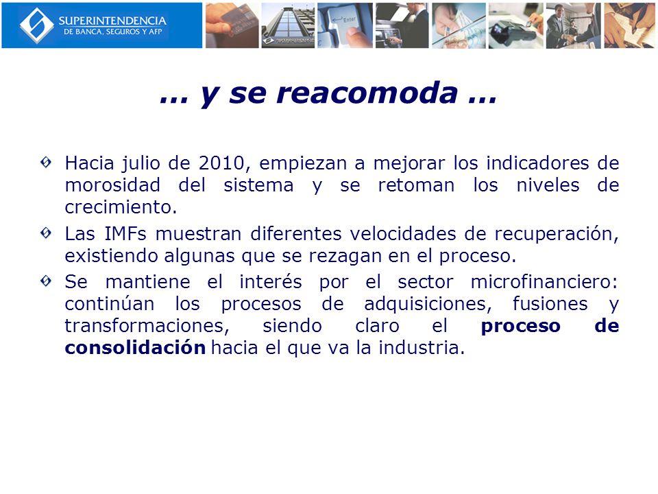 … y se reacomoda … Hacia julio de 2010, empiezan a mejorar los indicadores de morosidad del sistema y se retoman los niveles de crecimiento. Las IMFs