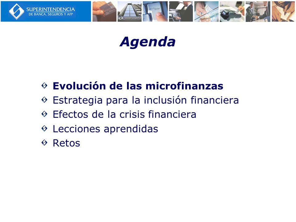 Microfinanzas en el Perú Las micro y pequeña empresas representan el 99.6% del total de empresas en el país, contribuyen con el 34% del PBI y emplean al 62.1% de la PEA 1/.