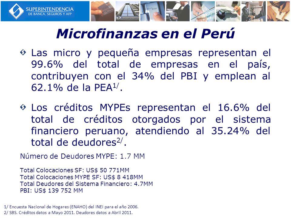 Microfinanzas en el Perú Las micro y pequeña empresas representan el 99.6% del total de empresas en el país, contribuyen con el 34% del PBI y emplean
