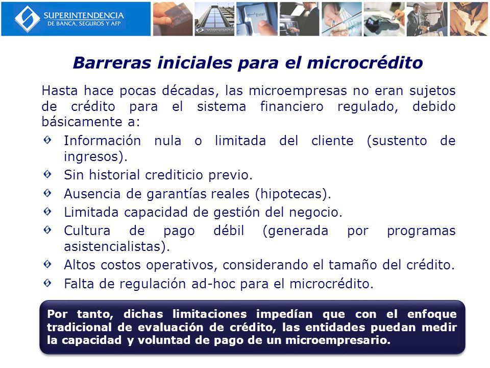Agenda Evolución de las microfinanzas Estrategia para la inclusión financiera (SBS) Efectos de la crisis Lecciones aprendidas Retos