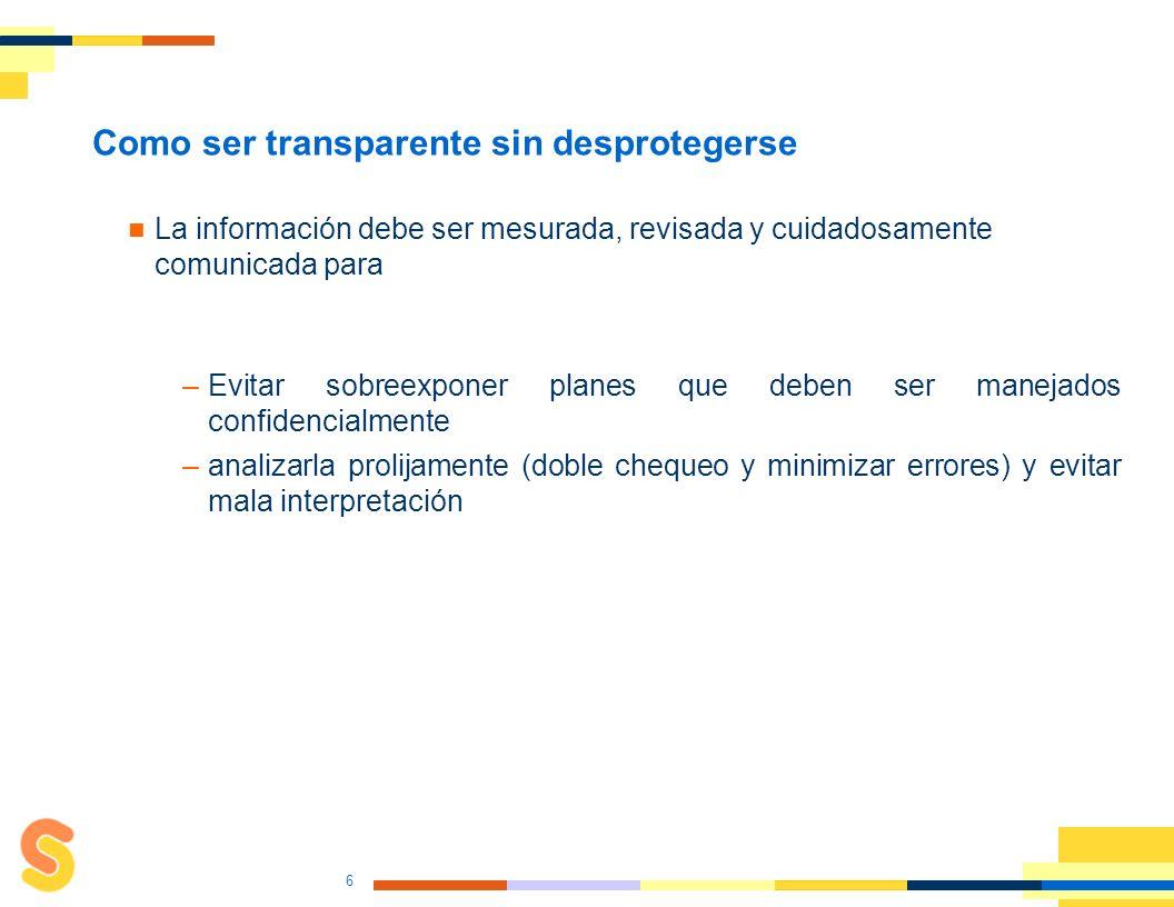 Tendencias en transparencia Institucional La transparencia institucional ha ido fortaleciéndose en el tiempo.