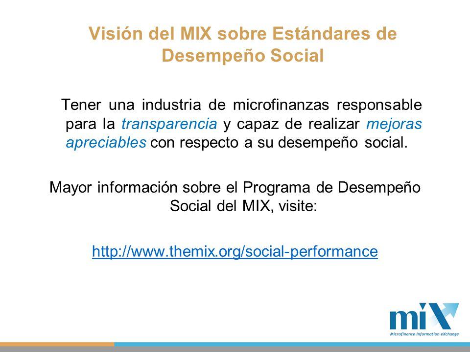Visión del MIX sobre Estándares de Desempeño Social Tener una industria de microfinanzas responsable para la transparencia y capaz de realizar mejoras
