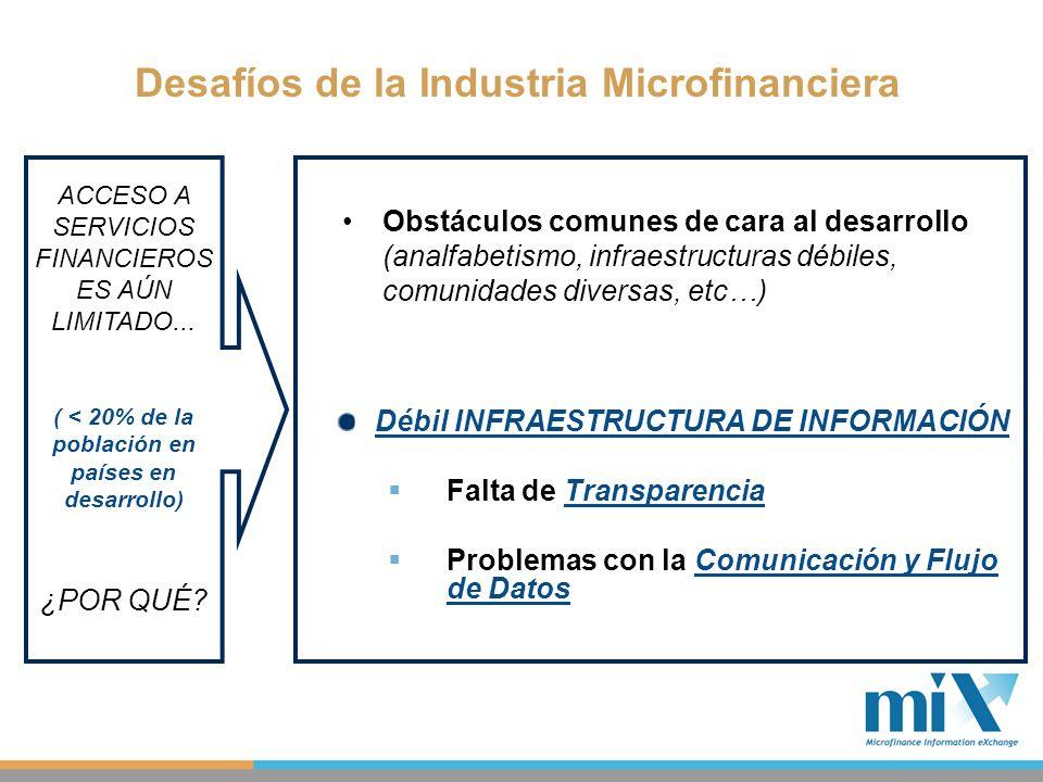 Desafíos de la Industria Microfinanciera Débil INFRAESTRUCTURA DE INFORMACIÓN Falta de Transparencia Problemas con la Comunicación y Flujo de Datos AC
