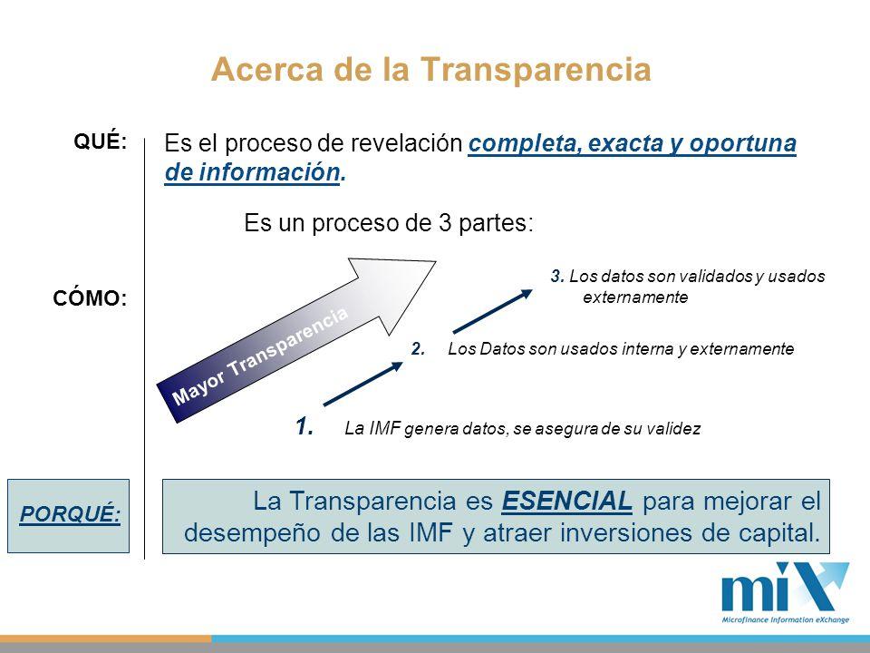 Impacto de la Transparencia La transparencia y benchmarking ayuda a las IMFs en: Hacer seguimiento de aspectos claves de las operaciones e identificar fortalezas y debilidades organizativas.