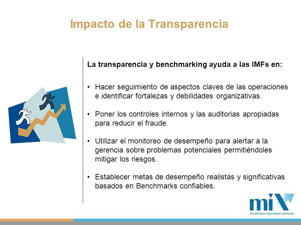 Impacto de la Transparencia La transparencia y benchmarking ayuda a las IMFs en: Hacer seguimiento de aspectos claves de las operaciones e identificar