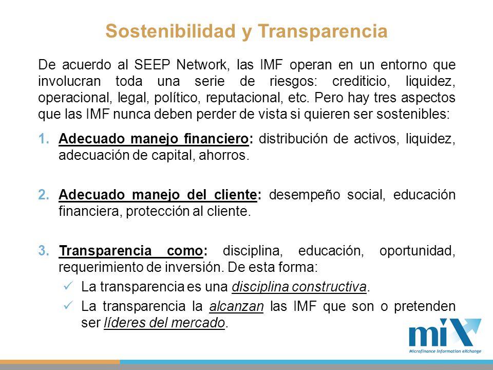 De acuerdo al SEEP Network, las IMF operan en un entorno que involucran toda una serie de riesgos: crediticio, liquidez, operacional, legal, político,