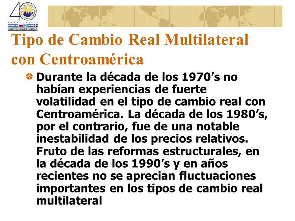 Tipo de Cambio Real Multilateral con Centroamérica Durante la década de los 1970s no habían experiencias de fuerte volatilidad en el tipo de cambio re