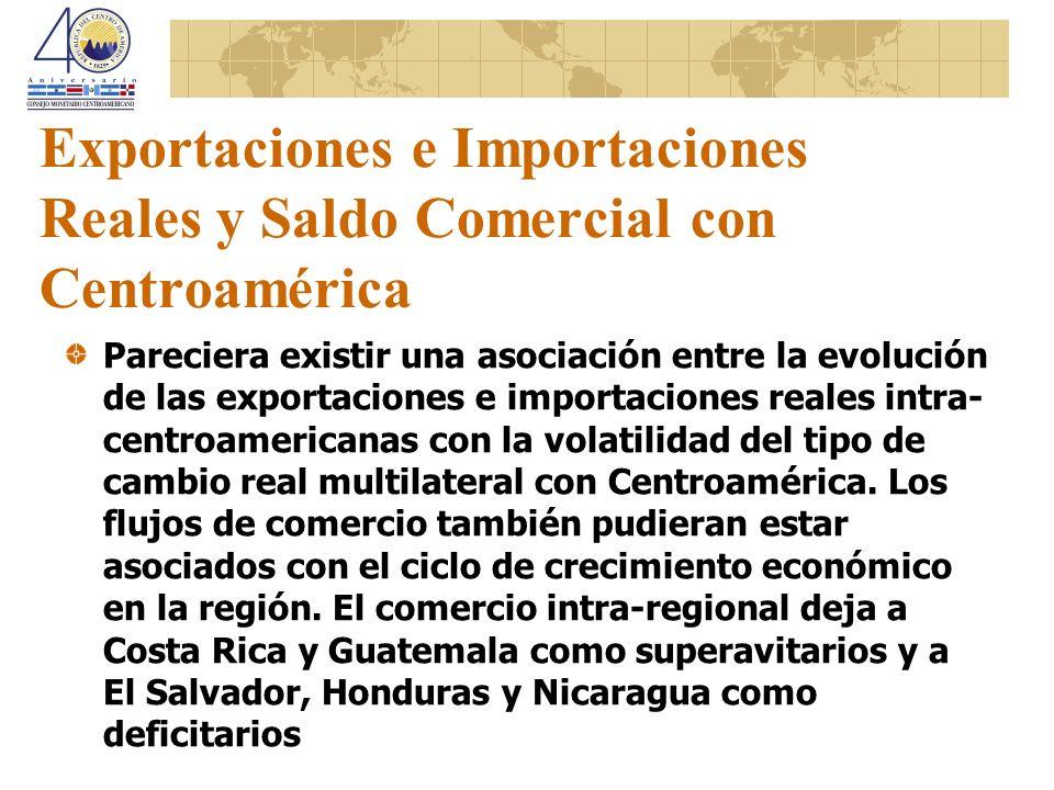 Exportaciones e Importaciones Reales y Saldo Comercial con Centroamérica Pareciera existir una asociación entre la evolución de las exportaciones e im