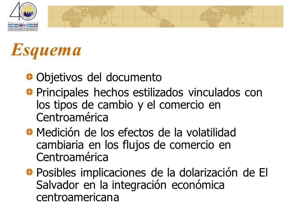 Objetivos Estimar una relación de largo plazo entre el tipo de cambio real y la actividad productiva con las exportaciones e importaciones en términos reales en Centroamérica Identificar los posibles efectos de la dolarización de El Salvador en los flujos de comercio y la integración financiera centroamericana