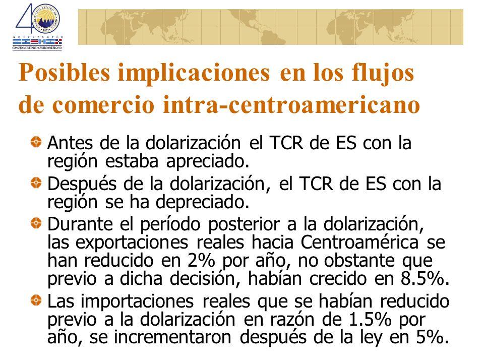 Posibles implicaciones en los flujos de comercio intra-centroamericano Antes de la dolarización el TCR de ES con la región estaba apreciado. Después d