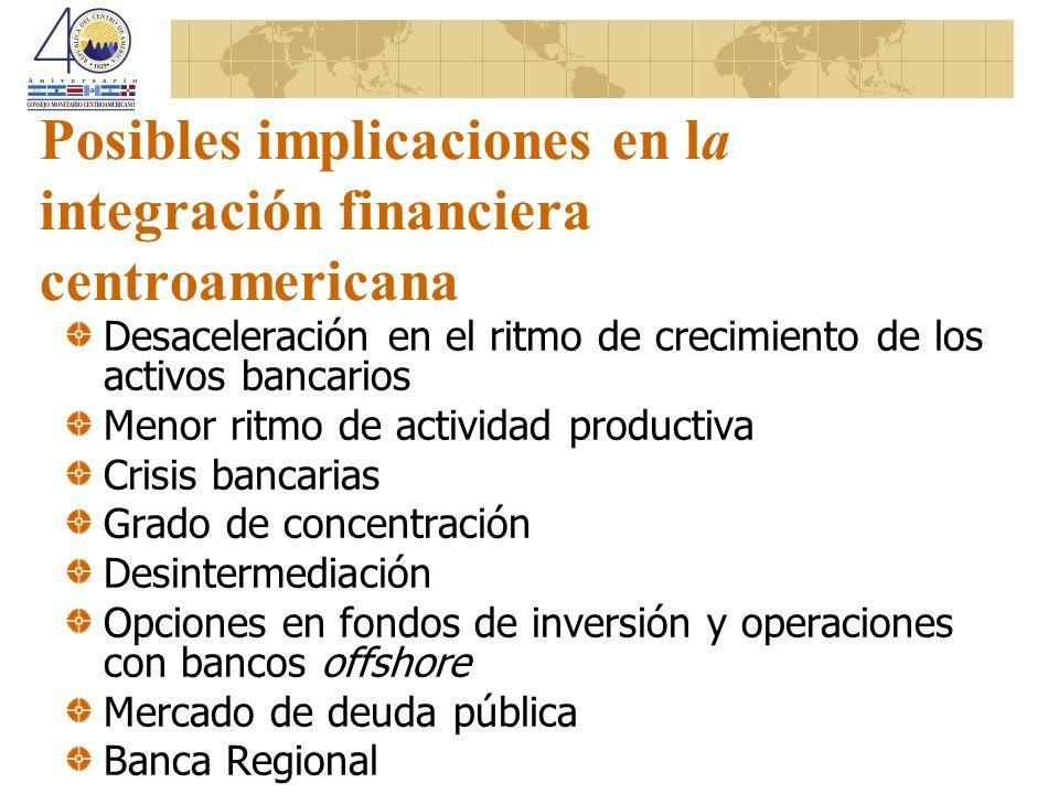 Posibles implicaciones en la integración financiera centroamericana Desaceleración en el ritmo de crecimiento de los activos bancarios Menor ritmo de