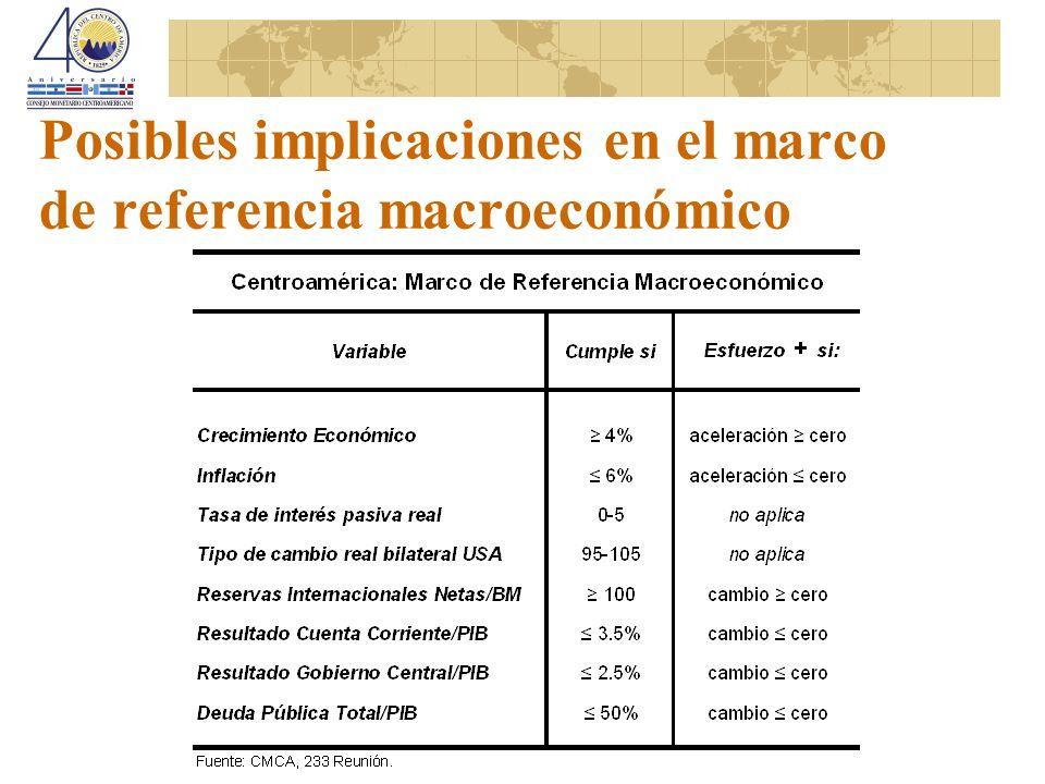 Posibles implicaciones en el marco de referencia macroeconómico