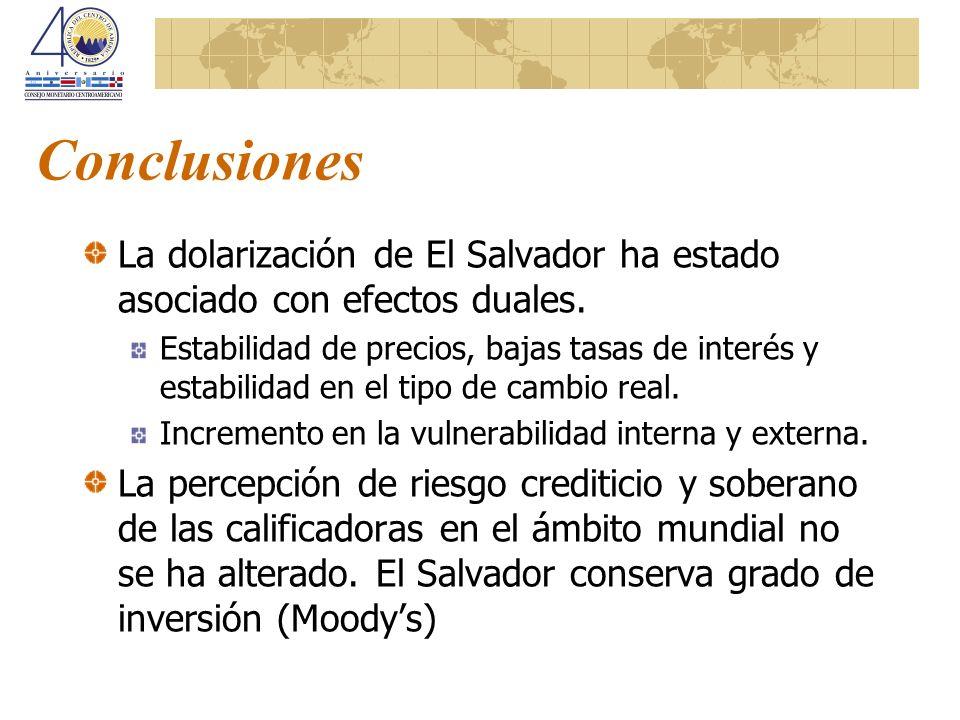 Conclusiones La dolarización de El Salvador ha estado asociado con efectos duales. Estabilidad de precios, bajas tasas de interés y estabilidad en el