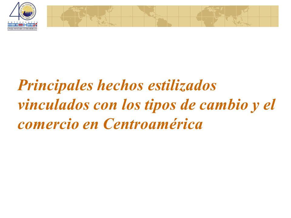 Principales hechos estilizados vinculados con los tipos de cambio y el comercio en Centroamérica