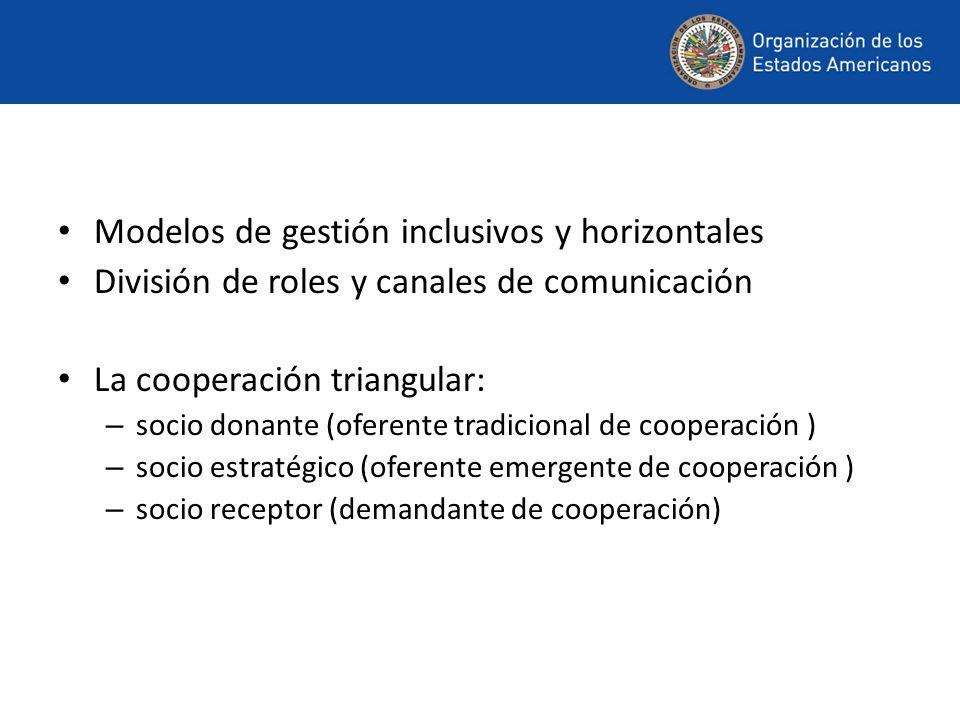 Modelos de gestión inclusivos y horizontales División de roles y canales de comunicación La cooperación triangular: – socio donante (oferente tradicio