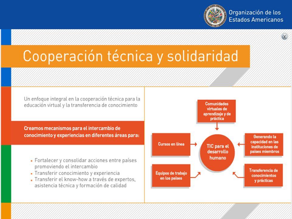 PORTAL EDUCATIVO DE LAS AMERICAS: Compromiso para desarrollar el potencial humano en las Américas Compromiso conjunto: ¿Qué deberían estar haciendo las redes?