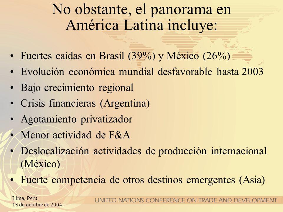 Lima, Perú, 13 de octubre de 2004 No obstante, el panorama en América Latina incluye: Fuertes caídas en Brasil (39%) y México (26%) Evolución económic