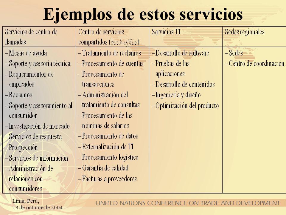 Lima, Perú, 13 de octubre de 2004 Ejemplos de estos servicios
