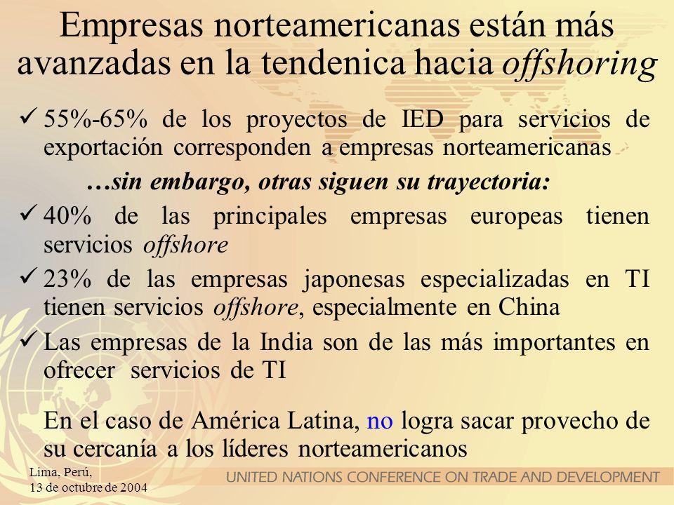 Lima, Perú, 13 de octubre de 2004 Empresas norteamericanas están más avanzadas en la tendenica hacia offshoring 55%-65% de los proyectos de IED para s