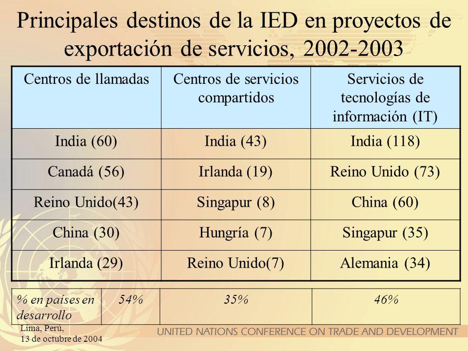 Lima, Perú, 13 de octubre de 2004 Principales destinos de la IED en proyectos de exportación de servicios, 2002-2003 Centros de llamadasCentros de ser